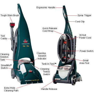 Gallery For > Bissell Steam Cleaner Manual